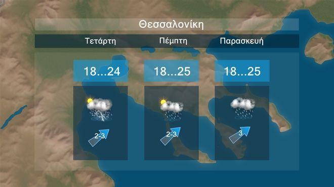 Ο κακός μας ο καιρός μέχρι και την Παρασκευή