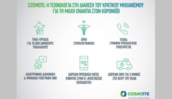 Η τεχνολογία σύμμαχος του Δημοσίου στη μάχη κατά της πανδημίας