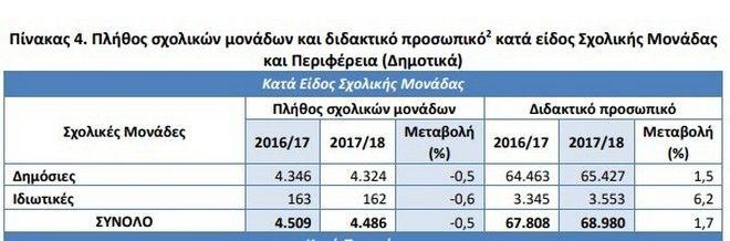 Γιατί η Ελλάδα δεν δίνει λεφτά στην Παιδεία- Τρεις πρώην υπουργοί απαντούν