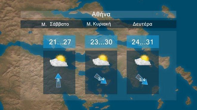 Καιρός: Νεφώσεις, σκόνη και έως 33 βαθμούς η θερμοκρασία
