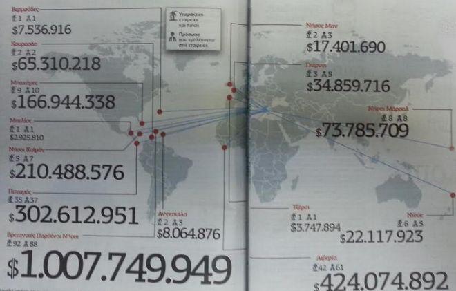 SwissLeaks: Τα 86 ονόματα που λείπουν από τη Λίστα Λαγκάρντ