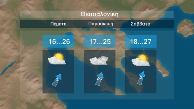 Καιρός: Καλές θερμοκρασίες - Περιορισμένη αστάθεια στα βόρεια ηπειρωτικά