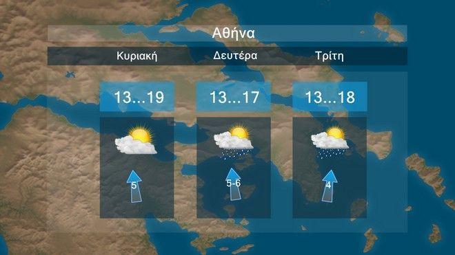 Καιρός: Βελτιωμένος σε μεγάλο μέρος της χώρας με άνοδο θερμοκρασίας