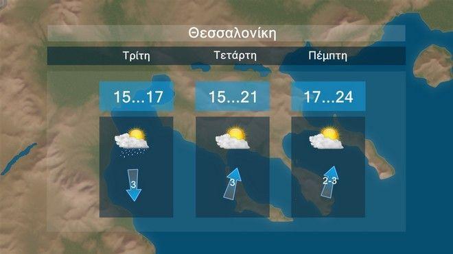 Έντονα φαινόμενα Δευτέρα και Τρίτη - Βροχές και χαλαζοπτώσεις