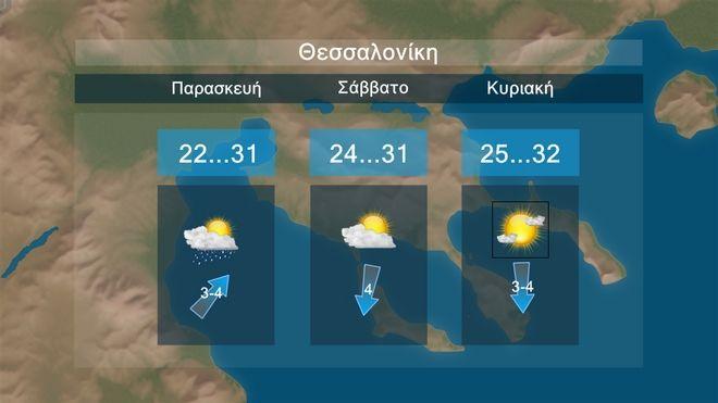 Καιρός 3ημέρου Θεσσαλονίκη