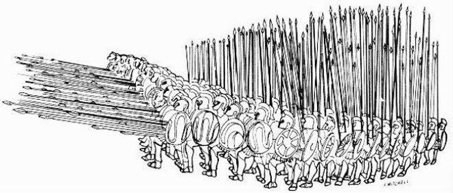 Οι 10 γενναιότεροι στρατοί που γνώρισε η ιστορία