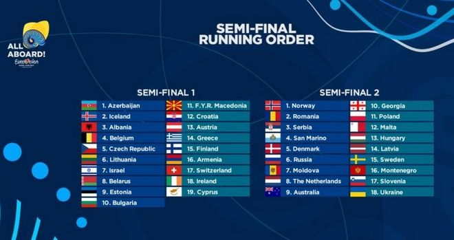 63ος διαγωνισμός τραγουδιού της Eurovision