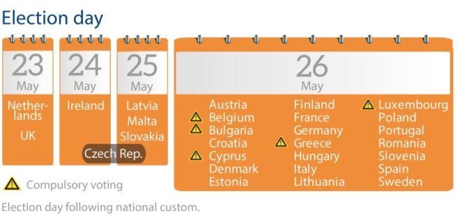 Χάρτης ευρωεκλογών: Ποιοι ψηφίζουν σήμερα, πώς αλλάζουν οι έδρες κάθε χώρας μετά το Brexit
