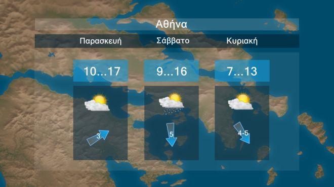 Λίγες νεφώσεις και αίθριος καιρός - Μέχρι 14 βαθμούς η θερμοκρασία