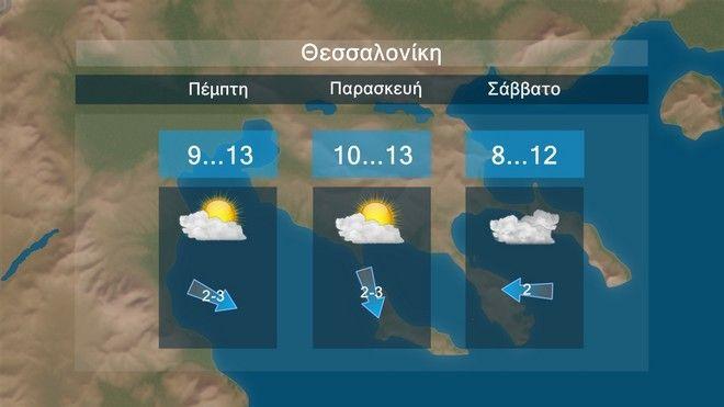 Κανονικές θερμοκρασίες - Λίγες βροχές το Σαββατοκύριακο