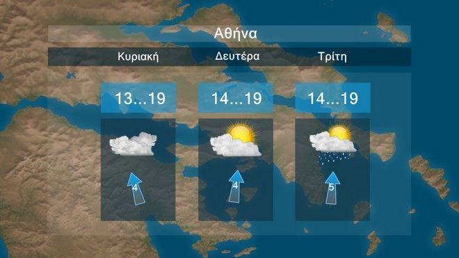 Τοπικά φαινόμενα τις επόμενες μέρες- Άνοδος της θερμοκρασίας