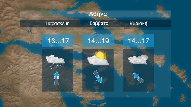 Τοπικά φαινόμενα τις επόμενες μέρες - Περαιτέρω άνοδος της θερμοκρασίας