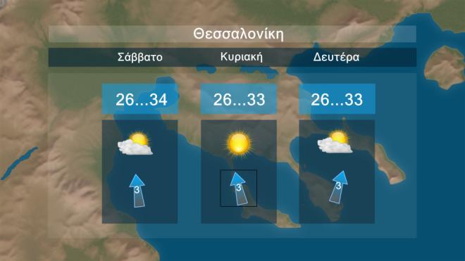 Καιρός: Με υψηλές θερμοκρασίες οι επόμενες ημέρες
