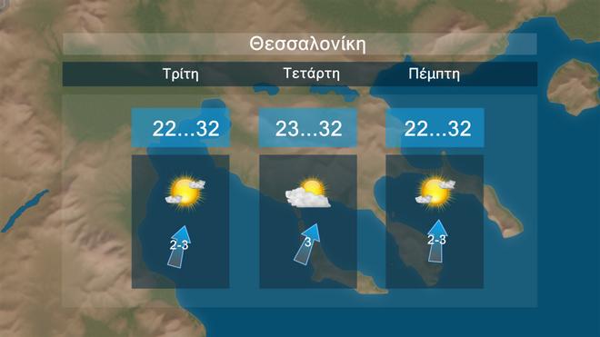 Ζεστός καιρός σχεδόν όλη την εβδομάδα
