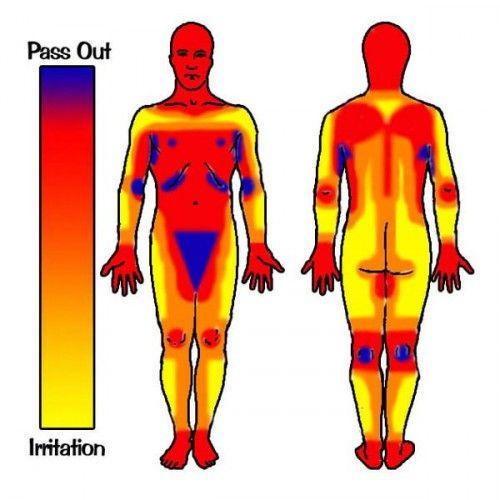 Infographic: Τα πιο επώδυνα σημεία για να χτυπήσεις τατουάζ