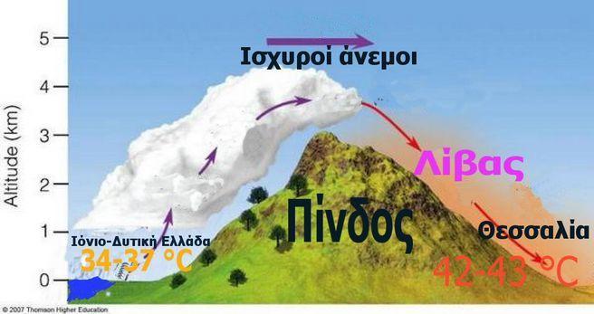 Λίβας: Ο καυτός άνεμος που φέρνει τον νέο καύσωνα