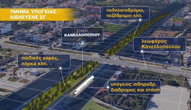 Ο νέος σχεδιασμός για τη Σιδηροδρομική Γραμμή Ρίο - Πάτρα