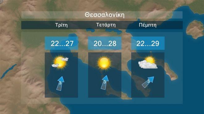 Τοπικές βροχές και κανονικές θερμοκρασίες τις επόμενες μέρες