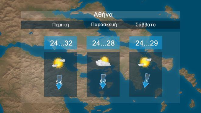 Καιρός: Μποφόρ και μικρή πτώση της θερμοκρασίας σήμερα