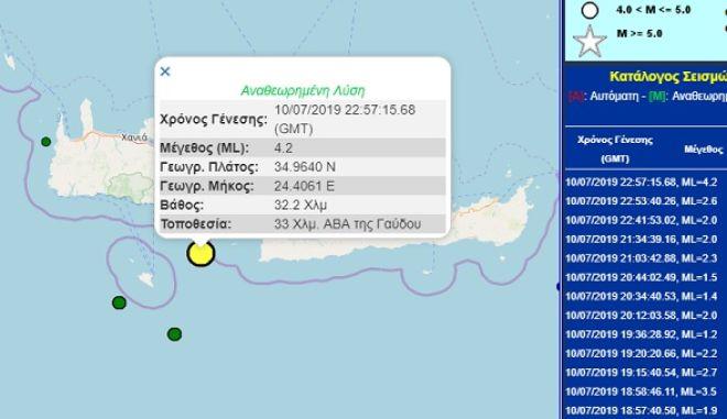 Σεισμός στην Κρήτη - 4,2 Ρίχτερ ταρακούνησαν τα Χανιά