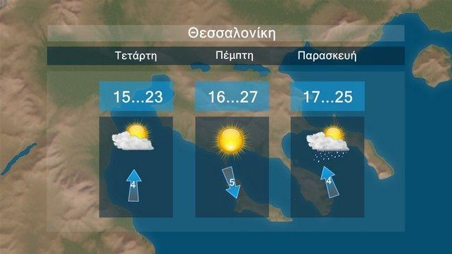 Καιρός: Άστατος με πτώση θερμοκρασίας - Από Πέμπτη έρχονται ζέστες
