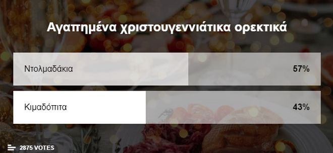 Χριστούγεννα: Το αγαπημένο φαγητό των Ελλήνων και η συνταγή του
