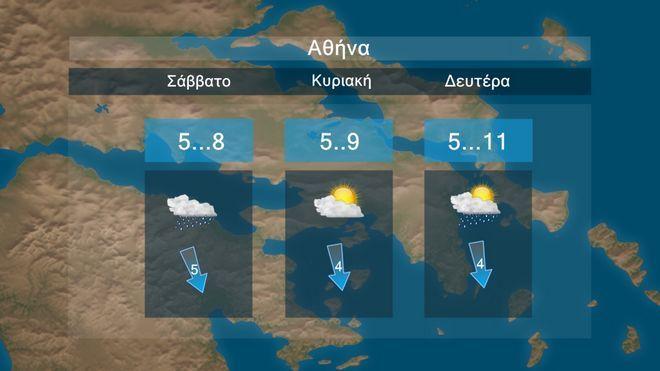 Αισθητή η πτώση της θερμοκρασίας στα μέσα της εβδομάδας