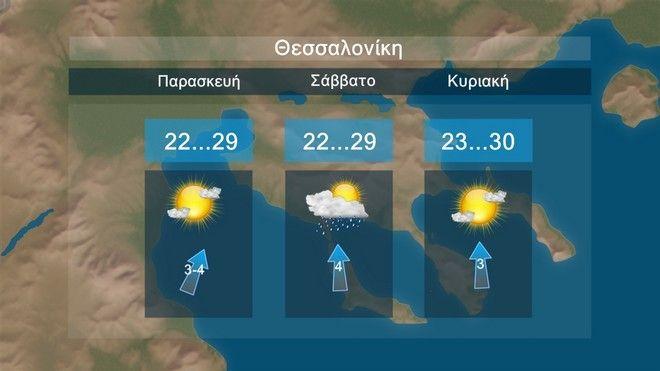 Άστατος καιρός στα βόρεια- Σχεδόν αίθριος στις περισσότερες περιοχές