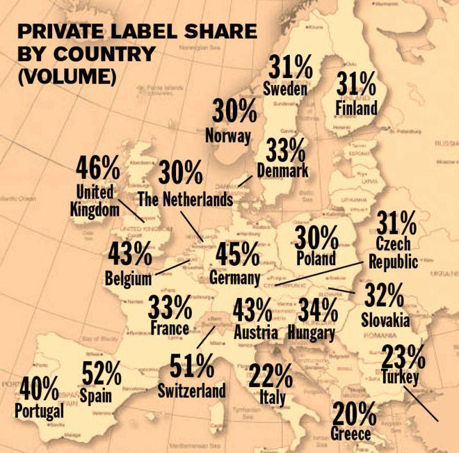 Σούπερ Μάρκετ: Οι Έλληνες γίνονται λιγότερο Ιταλοί και περισσότερο Γερμανοί στα ψώνια τους
