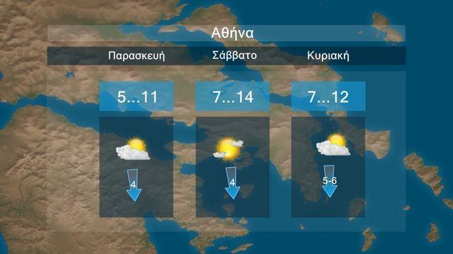 Ήπιος καιρός τις επόμενες ημέρες με άνοδο της θερμοκρασίας