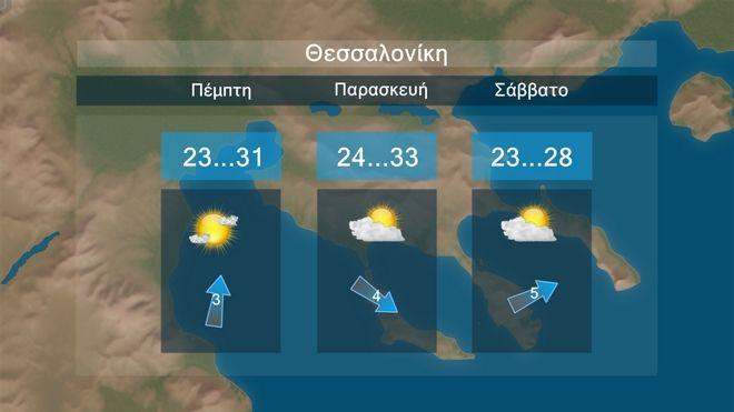 Κανονικές θερμοκρασίες και Μελτέμι στο Αιγαίο τις επόμενες μέρες