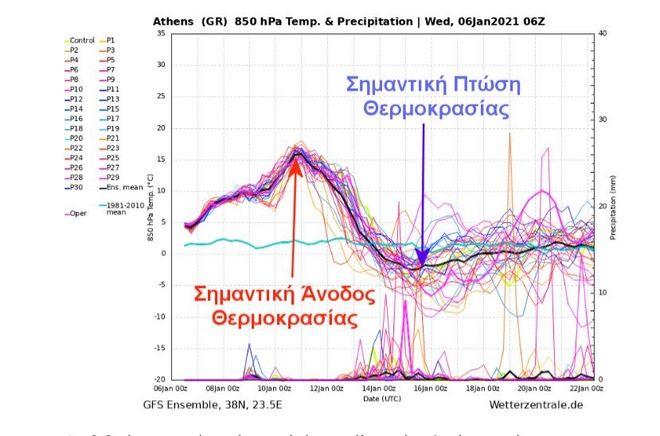 Η θερμή εισβολή στο τέλος της εβδομάδος - Τι θα ακολουθήσει μετά;
