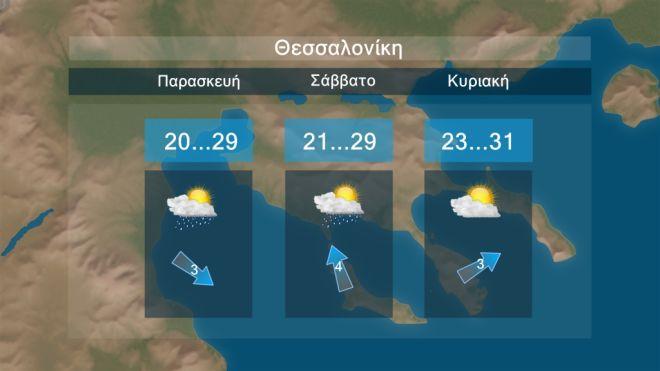 Άστατος ο καιρός τις επόμενες μέρες, σχετικά χαμηλές θερμοκρασίες