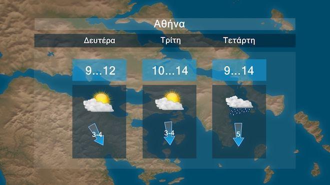 Καιρός: Τοπικές βροχές και πτώση της θερμοκρασίας το επόμενο τριήμερο