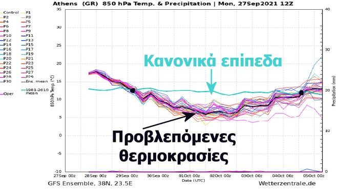 Καιρός: Χαμηλές, για την εποχή, θερμοκρασίες τις επόμενες μέρες