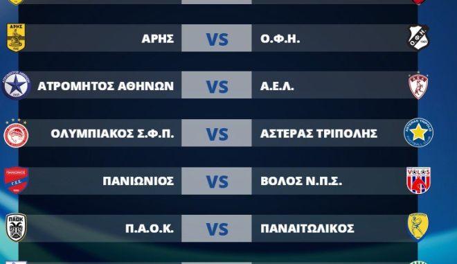 Πρωτάθλημα Super League: Η πρώτη αγωνιστική και τα ντέρμπι