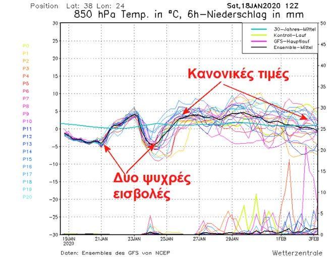 Rex Block: Το σπάνιο μετεωρολογικό φαινόμενο που έρχεται στην Ευρώπη