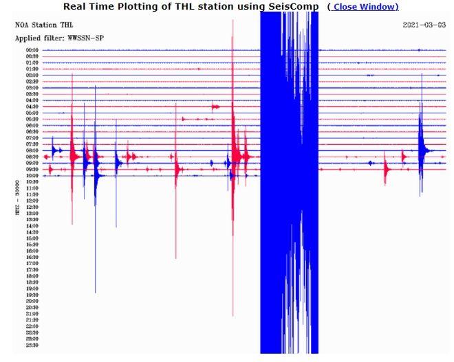 Ο σεισμός στην Ελασσόνα όπως καταγράφτηκε από τον σεισμογράφο του Γεωδυναμικού Ινστιτούτου του Εθνικού Αστεροσκοπείου Αθηνών που είναι εγκατεστημένος στον Κλοκλοτό