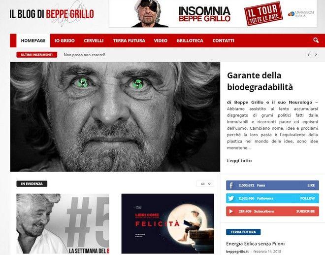 Κίνημα Πέντε Αστέρων: Πώς έφτασε στο παρά ένα της απόλυτης κυριαρχίας στην Ιταλία