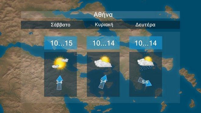 Καιρός: Βελτιωμένος Παρασκευή και Σάββατο με άνοδο της θερμοκρασίας