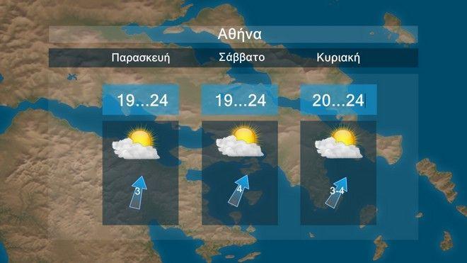 Καιρός: Περιορίζεται η αστάθεια - Ανεβαίνει η θερμοκρασία το Σαββατοκύριακο