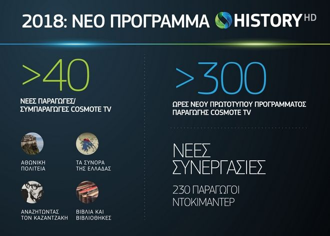 Cosmote History: Τι αλλάζει- Ποιες νέες παραγωγές έρχονται