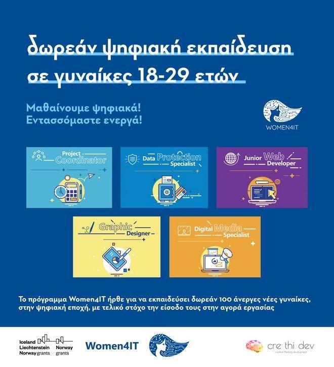 Women4IT: Δωρεάν ψηφιακή εκπαίδευση σε γυναίκες 18-29 ετών