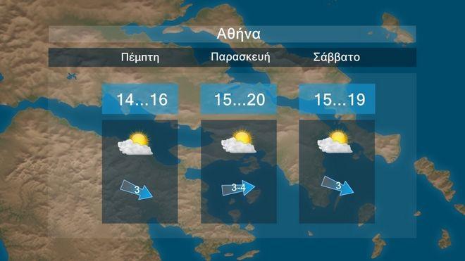 Καιρός: Συννεφιές και τοπικές βροχές το επόμενο τριήμερο