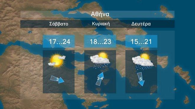 Καιρός: Καλές θερμοκρασίες μέχρι την Κυριακή
