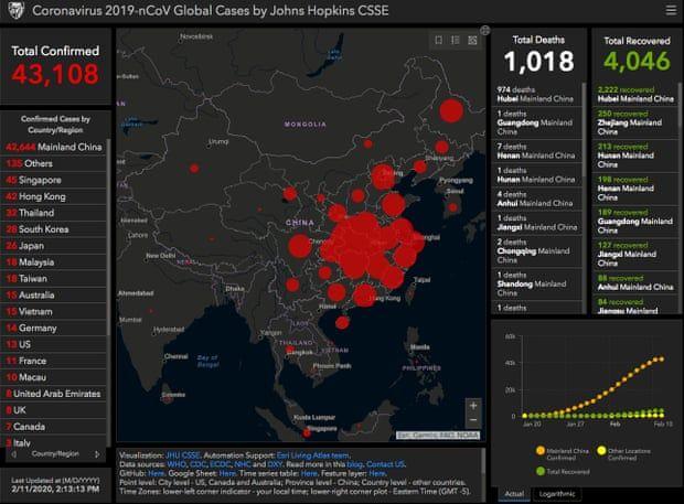 Κοροναϊός: 108 νέοι θάνατοι στην Κίνα - Πάνω από 1.000 συνολικά