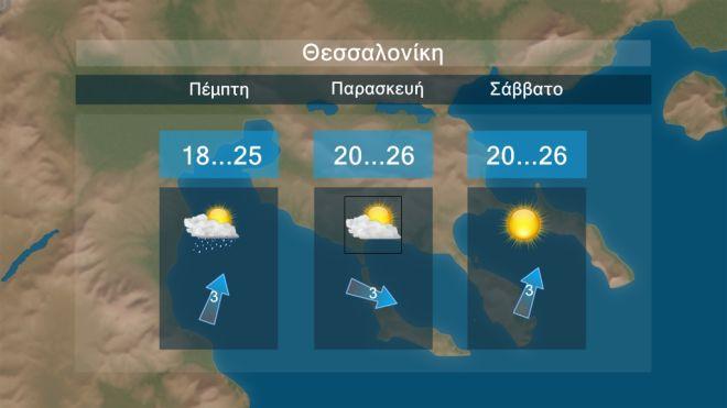 Βελτιώνεται και χαλάει ξανά ο καιρός - Πού θα εκδηλωθούν βροχές και καταιγίδες