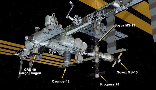Συνωστισμός στον Διεθνή Διαστημικό Σταθμό