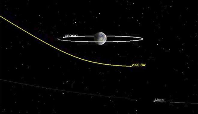 Εικόνα από τη NASA
