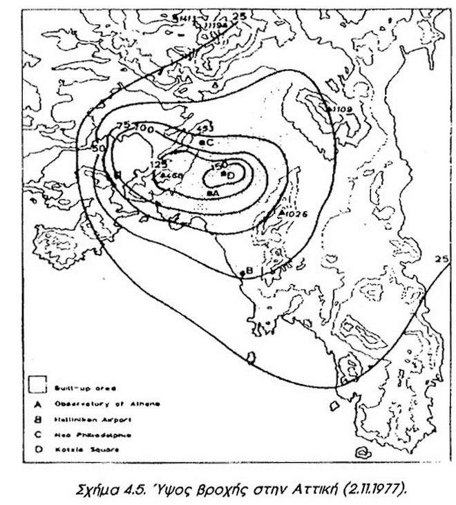 Το ύψος της βροχής στην Αττική στις 2 Νοεμβρίου 1977